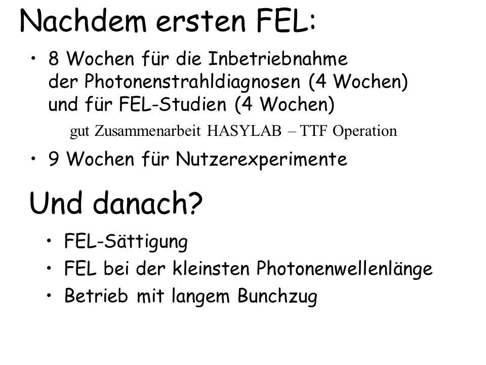 Nachdem ersten FEL: 8 Wochen für die Inbetriebnahme der Photonenstrahldiagnosen (4 Wochen) und für FEL-Studien (4 Wochen) 9 Wochen für Nutzerexperimen