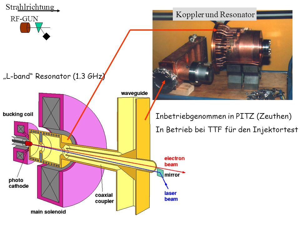 Koppler und Resonator RF-GUN Strahlrichtung Inbetriebgenommen in PITZ (Zeuthen) In Betrieb bei TTF für den Injektortest L-band Resonator (1.3 GHz)