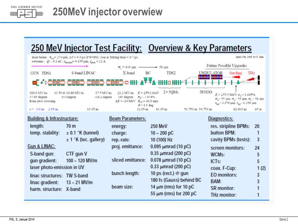 8. Januar 2014PSI, 250MeV injector overwiew 8. Januar 2014PSI, Seite 2
