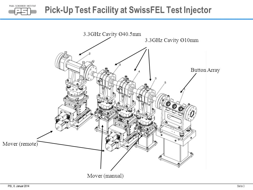 8. Januar 2014PSI, Pick-Up Test Facility at SwissFEL Test Injector 8.
