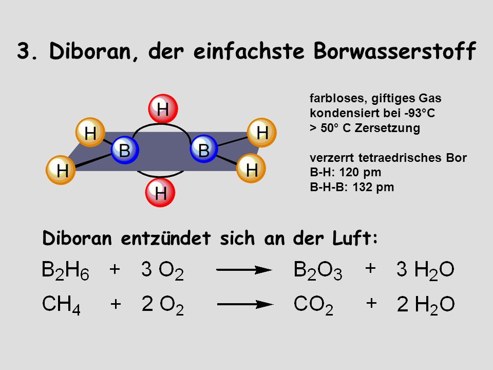 3. Diboran, der einfachste Borwasserstoff farbloses, giftiges Gas kondensiert bei -93°C > 50° C Zersetzung verzerrt tetraedrisches Bor B-H: 120 pm B-H