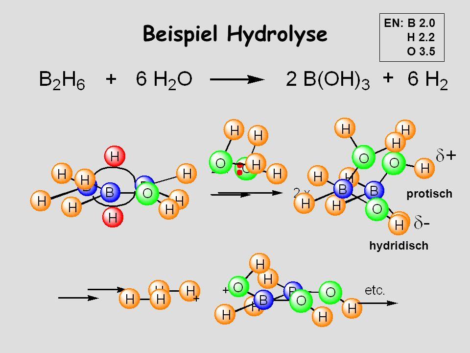 Beispiel Hydrolyse hydridisch EN: B 2.0 H 2.2 O 3.5 protisch
