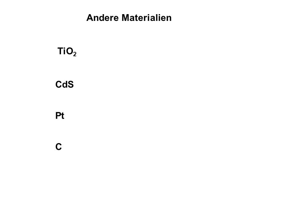 Andere Materialien TiO 2 CdS Pt C