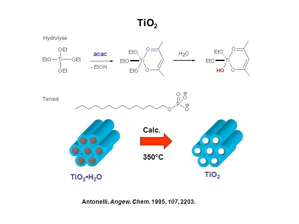 TiO 2 Antonelli, Angew. Chem. 1995, 107, 2203. Calc. 350°C TiO 2 TiO 2H 2 O