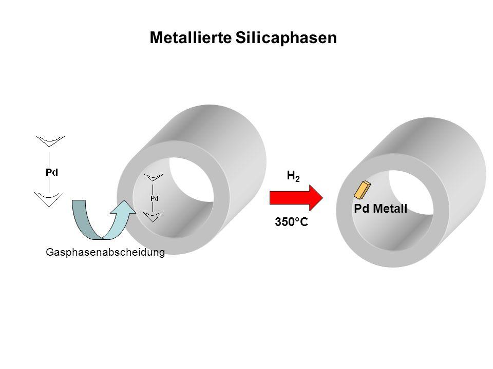 Metallierte Silicaphasen H2H2 350°C Pd Metall Gasphasenabscheidung