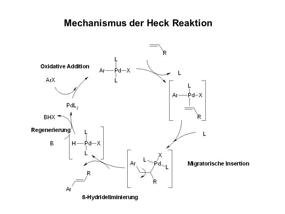 Mechanismus der Heck Reaktion