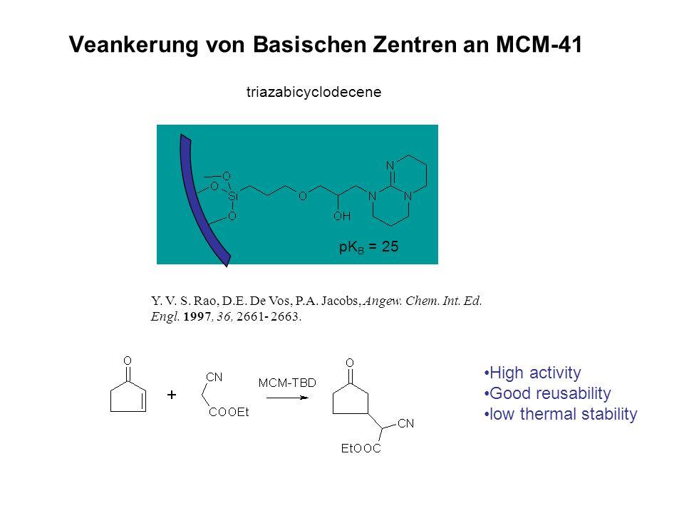 Veankerung von Basischen Zentren an MCM-41 triazabicyclodecene pK B = 25 High activity Good reusability low thermal stability Y. V. S. Rao, D.E. De Vo