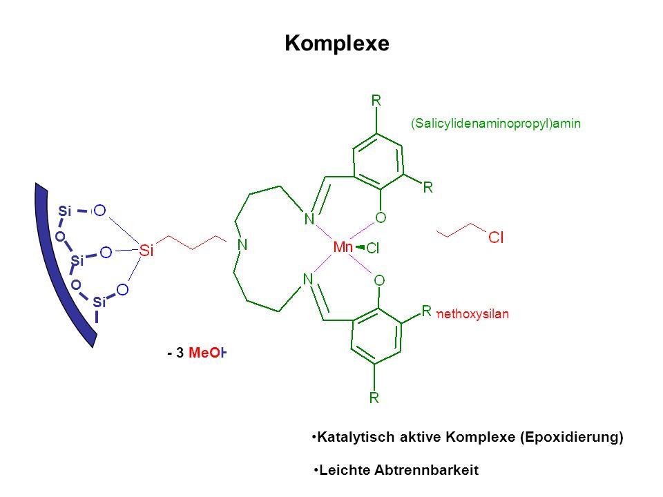 Komplexe OH Si O O - 3 MeOH 3-Chlorpropyl-trimethoxysilan Katalytisch aktive Komplexe (Epoxidierung) Leichte Abtrennbarkeit (Salicylidenaminopropyl)am