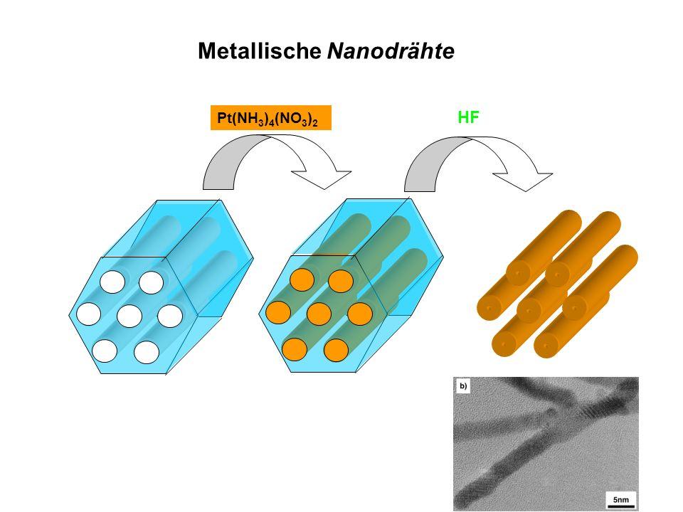 Metallische Nanodrähte HF Pt(NH 3 ) 4 (NO 3 ) 2