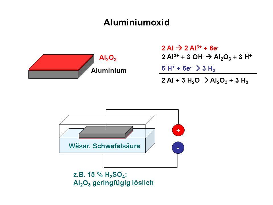 Aluminiumoxid Aluminium Al 2 O 3 + - Wässr. Schwefelsäure z.B. 15 % H 2 SO 4 : Al 2 O 3 geringfügig löslich 2 Al 2 Al 3+ + 6e - 6 H + + 6e - 3 H 2 2 A
