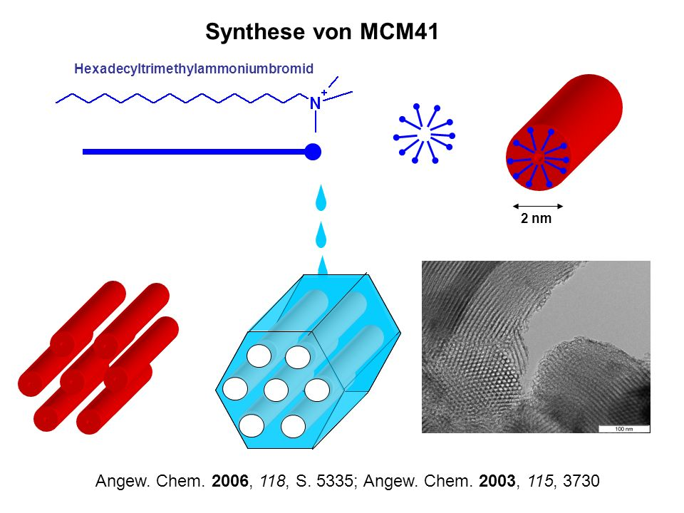 Hexadecyltrimethylammoniumbromid 2 nm Synthese von MCM41 Angew. Chem. 2006, 118, S. 5335; Angew. Chem. 2003, 115, 3730