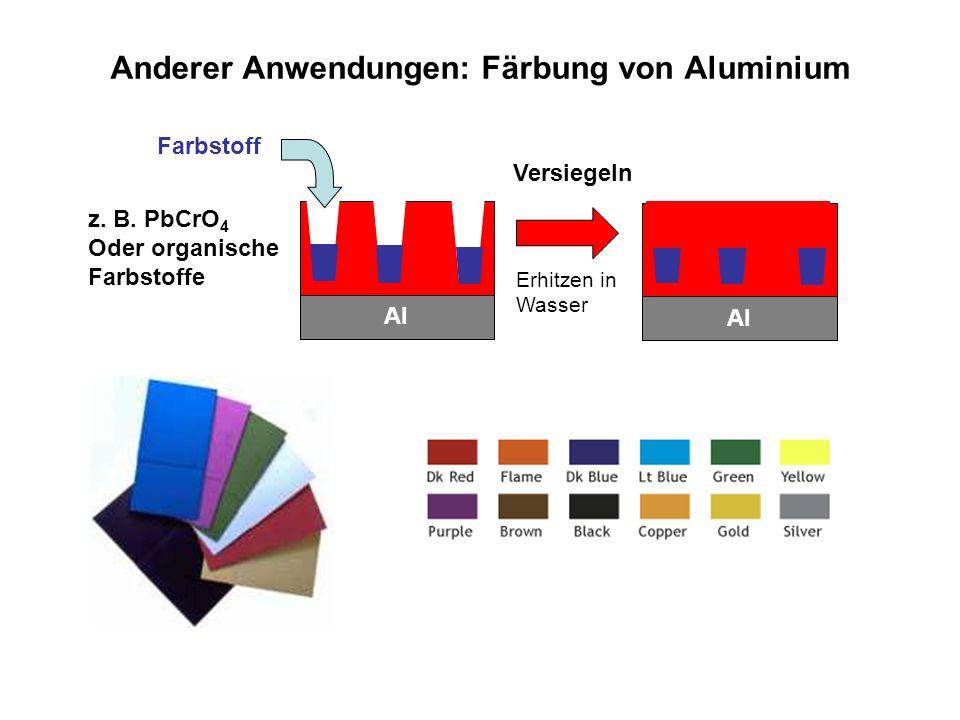 Anderer Anwendungen: Färbung von Aluminium Al Farbstoff z. B. PbCrO 4 Oder organische Farbstoffe Al Erhitzen in Wasser Versiegeln
