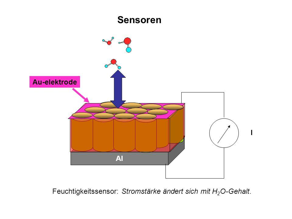 Al Au-elektrode I Feuchtigkeitssensor: Stromstärke ändert sich mit H 2 O-Gehalt. Sensoren