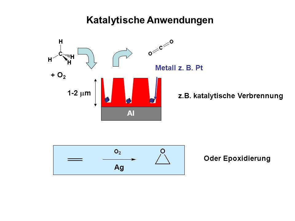 Katalytische Anwendungen Al 1-2 m Metall z. B. Pt + O 2 z.B. katalytische Verbrennung Ag Oder Epoxidierung