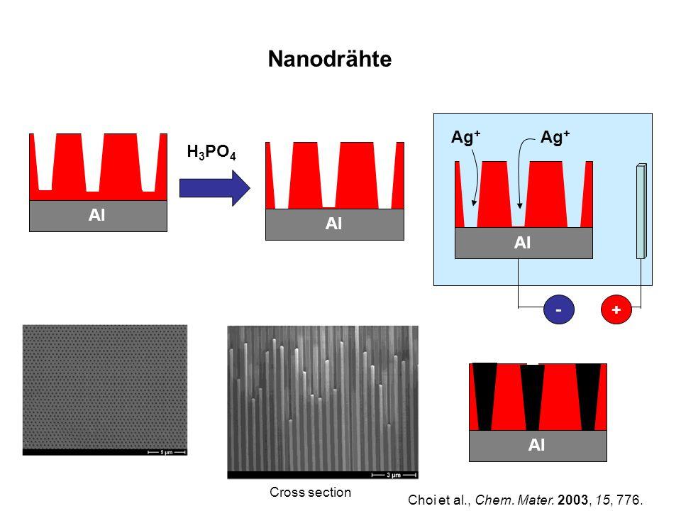 Nanodrähte Al H 3 PO 4 Al +- Ag + Al Cross section Choi et al., Chem. Mater. 2003, 15, 776.