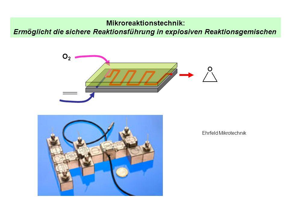 Mikroreaktionstechnik: Ermöglicht die sichere Reaktionsführung in explosiven Reaktionsgemischen O2O2 Ehrfeld Mikrotechnik