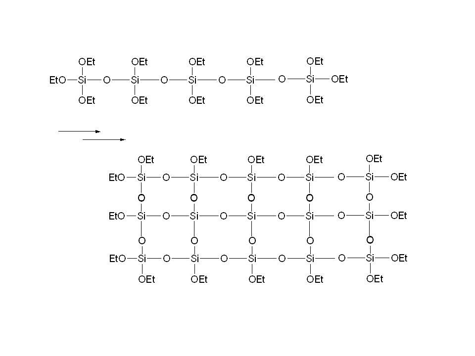 True Liquid Crystal Templating (LCT) Bei hohen Tensidkonzentrationen LC LC-Bildung Auffüllen