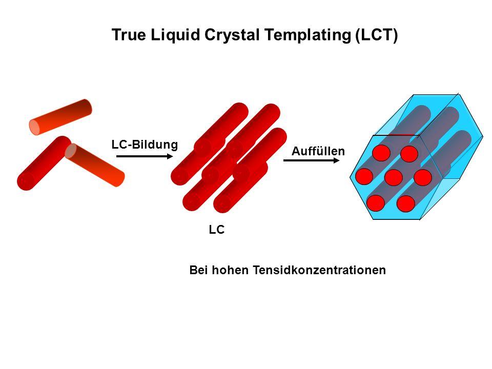 Kooperativer Mechanismus Silikat- anionen LC-Bildung