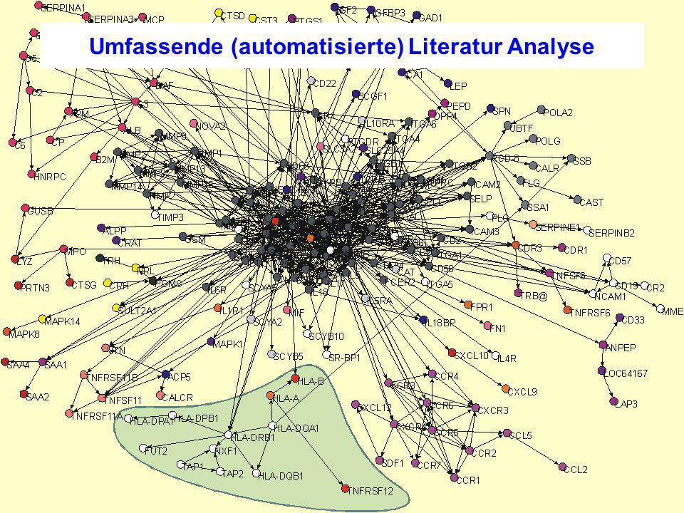 18/37 Umfassende (automatisierte) Literatur Analyse