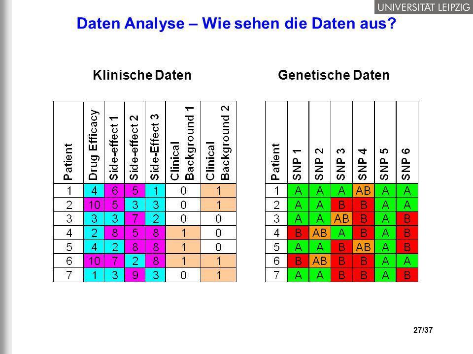27/37 Klinische DatenGenetische Daten Daten Analyse – Wie sehen die Daten aus?