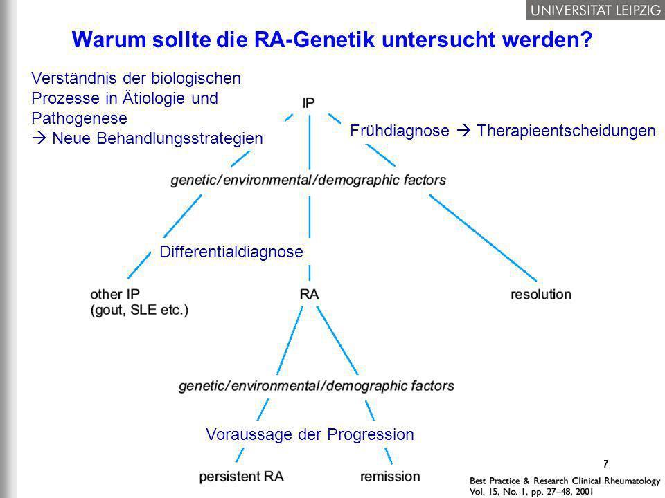 37/37 Warum sollte die RA-Genetik untersucht werden? Frühdiagnose Therapieentscheidungen Differentialdiagnose Voraussage der Progression Verständnis d