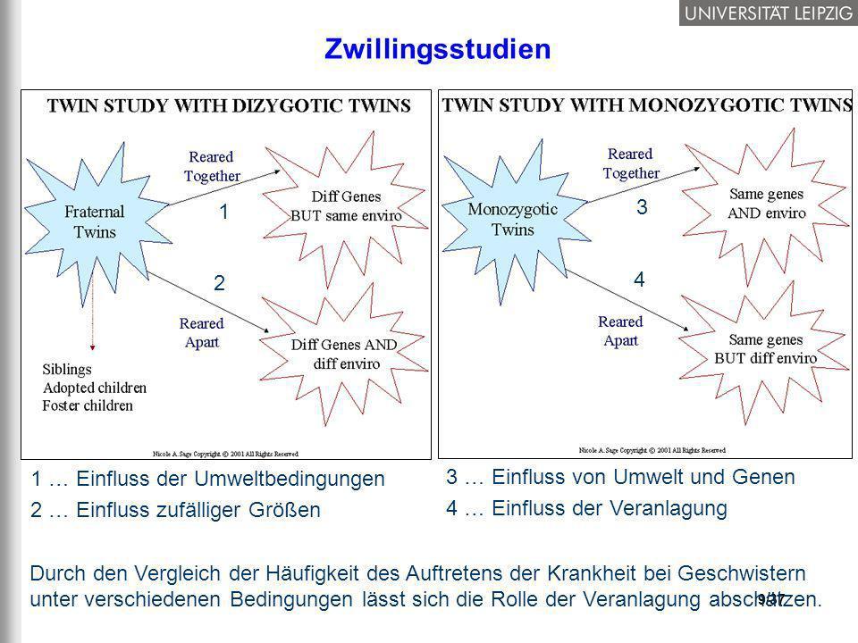 9/37 Zwillingsstudien 1 … Einfluss der Umweltbedingungen 2 … Einfluss zufälliger Größen 3 … Einfluss von Umwelt und Genen 4 … Einfluss der Veranlagung