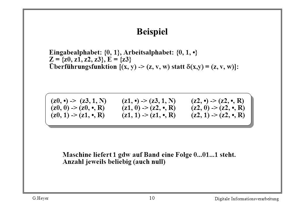 G.Heyer Digitale Informationsverarbeitung 11 While-Berechenbarkeit Ein While-Programm besteht aus folgenden Komponenten: Variablen: x0, x1, x2,...