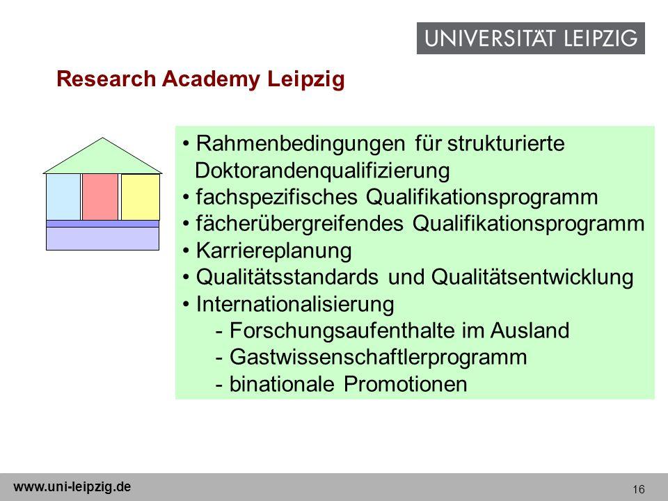 16 www.uni-leipzig.de Research Academy Leipzig Rahmenbedingungen für strukturierte Doktorandenqualifizierung fachspezifisches Qualifikationsprogramm f