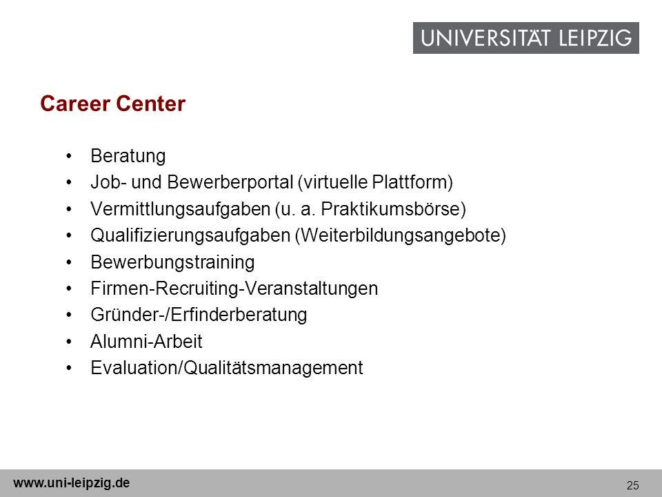 25 www.uni-leipzig.de Career Center Beratung Job- und Bewerberportal (virtuelle Plattform) Vermittlungsaufgaben (u. a. Praktikumsbörse) Qualifizierung