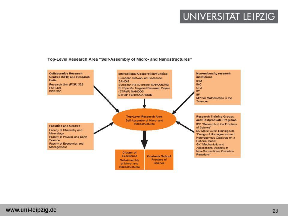 28 www.uni-leipzig.de