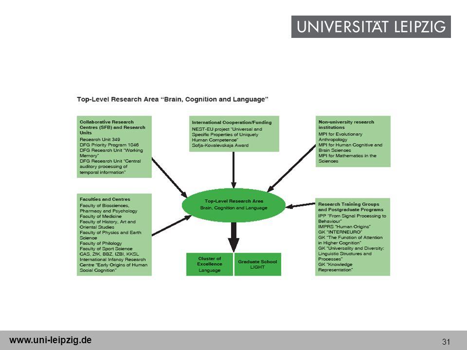 31 www.uni-leipzig.de
