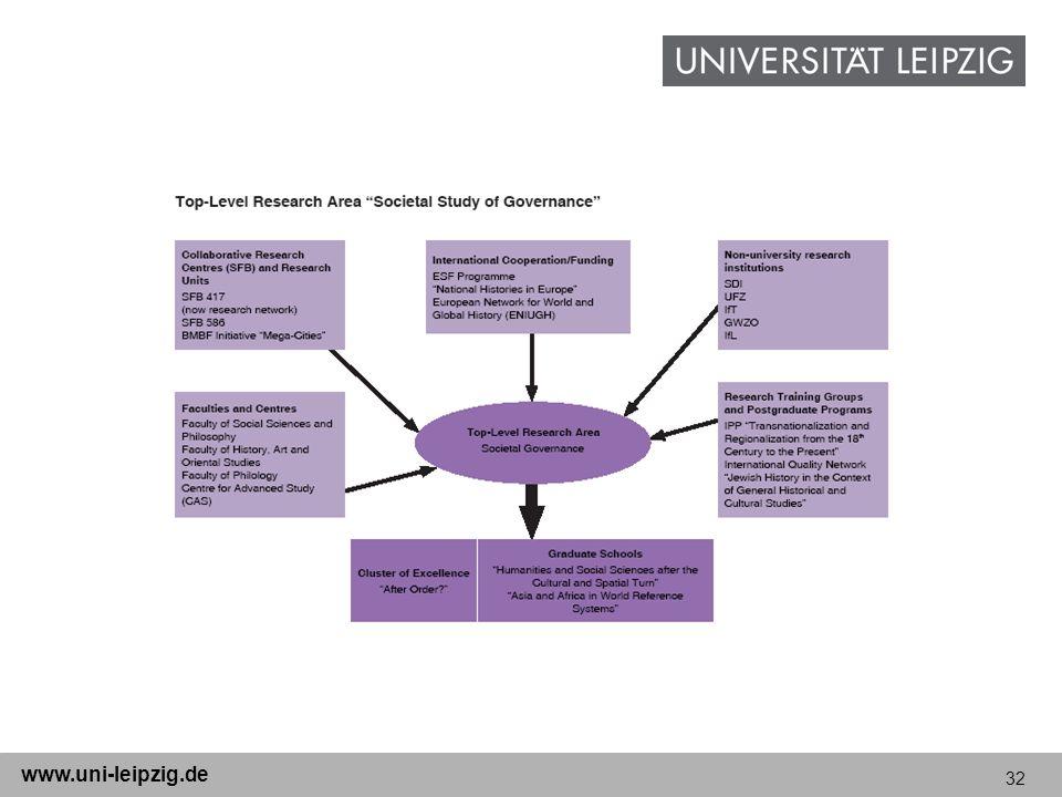 32 www.uni-leipzig.de