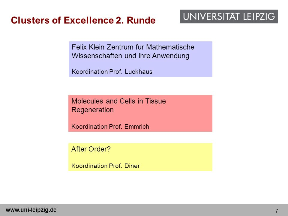 18 www.uni-leipzig.de Graduate Centre Mathematics, Informatics and Natural Sciences Draft Proposal Building with Molecules and Nanoelements (BuildMoNa) International Postgraduate Programme Research at the Frontiers of Chemistry International Max Planck Research School Mathematical Sciences Research Training Groupes Analysis, Geometry and Interaction with Natural Sciences Knowledge Representation Mechanismes and Applications of Non-Conventional Oxidations Reactions Diffusion in Porous Materials (Internationale Research Training Group) EU Marie Curie Training Sites Design of Homogenous and Heterogenous Catalysts on a Rational Basis NMR in Organic Chemistry