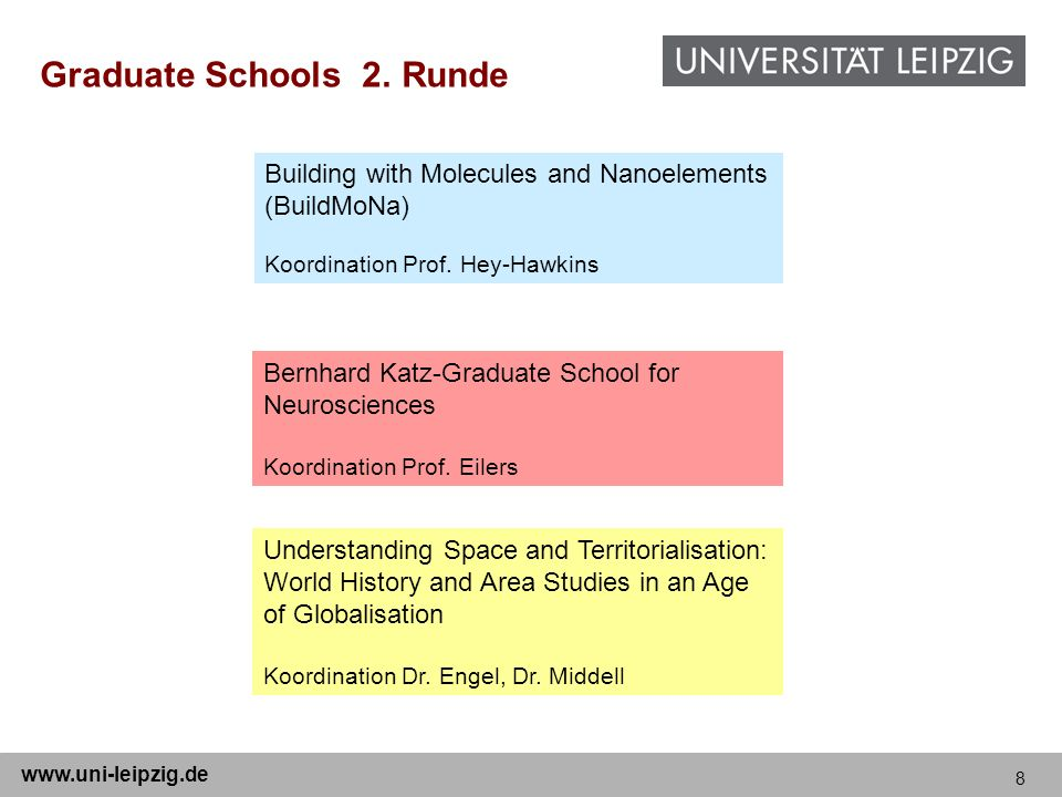 8 www.uni-leipzig.de Building with Molecules and Nanoelements (BuildMoNa) Koordination Prof. Hey-Hawkins Understanding Space and Territorialisation: W