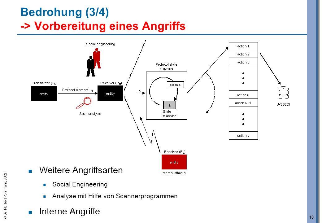 Dr. Norbert Pohlmann, 2002 10 Bedrohung (3/4) -> Vorbereitung eines Angriffs Weitere Angriffsarten Social Engineering Analyse mit Hilfe von Scannerpro