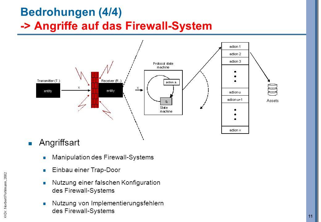 Dr. Norbert Pohlmann, 2002 11 Bedrohungen (4/4) -> Angriffe auf das Firewall-System Angriffsart Manipulation des Firewall-Systems Einbau einer Trap-Do