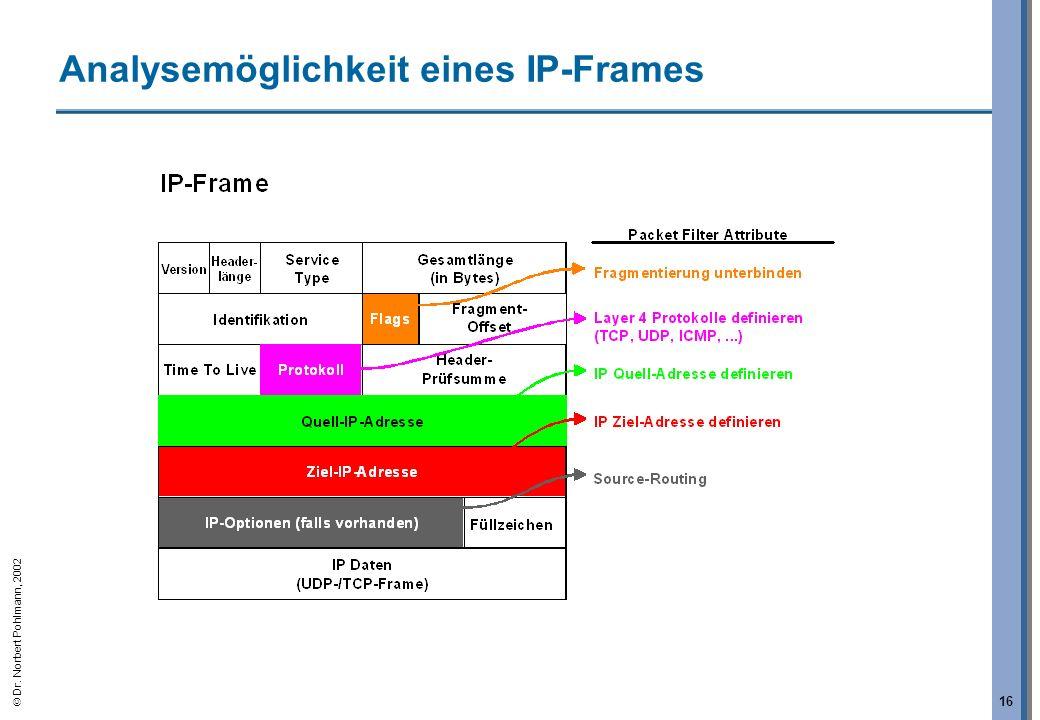 Dr. Norbert Pohlmann, 2002 16 Analysemöglichkeit eines IP-Frames
