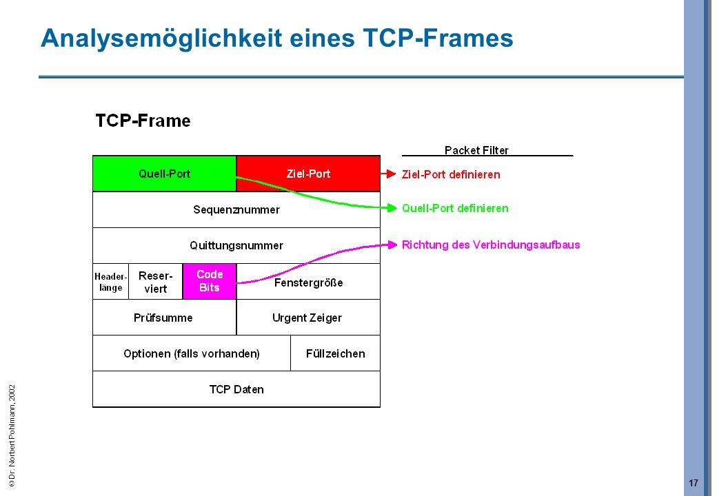 Dr. Norbert Pohlmann, 2002 17 Analysemöglichkeit eines TCP-Frames