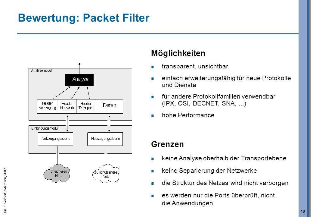 Dr. Norbert Pohlmann, 2002 18 Bewertung: Packet Filter Möglichkeiten transparent, unsichtbar einfach erweiterungsfähig für neue Protokolle und Dienste