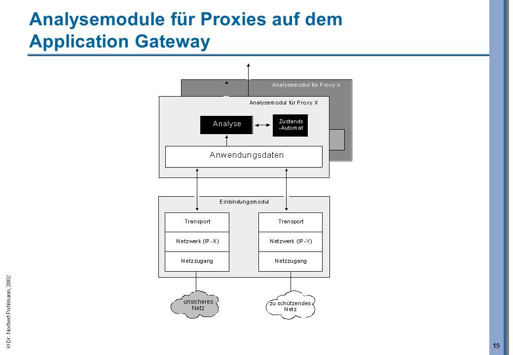 Dr. Norbert Pohlmann, 2002 19 Analysemodule für Proxies auf dem Application Gateway