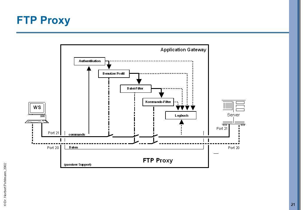 Dr. Norbert Pohlmann, 2002 21 FTP Proxy