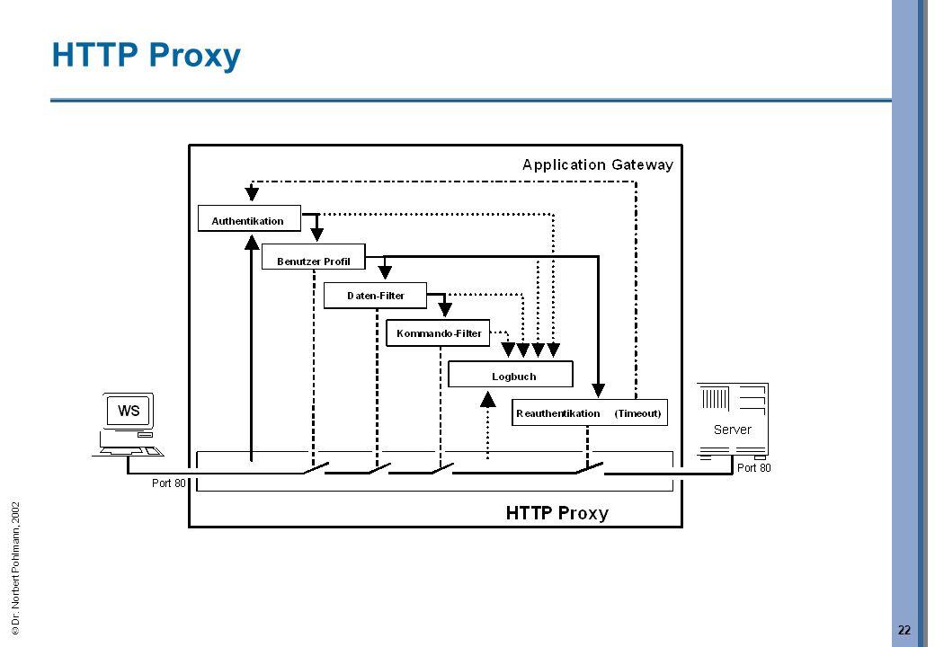 Dr. Norbert Pohlmann, 2002 22 HTTP Proxy