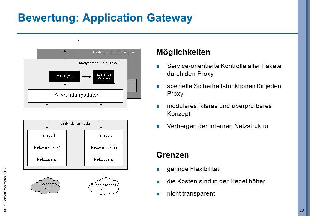 Dr. Norbert Pohlmann, 2002 23 Bewertung: Application Gateway Möglichkeiten Service-orientierte Kontrolle aller Pakete durch den Proxy spezielle Sicher