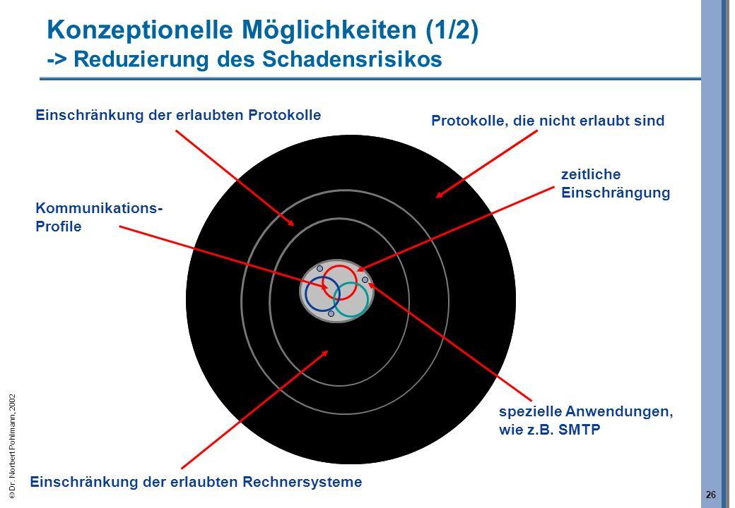 Dr. Norbert Pohlmann, 2002 26 Protokolle, die nicht erlaubt sind Konzeptionelle Möglichkeiten (1/2) -> Reduzierung des Schadensrisikos Einschränkung d
