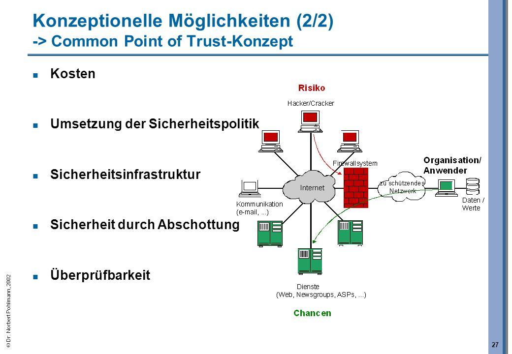 Dr. Norbert Pohlmann, 2002 27 Konzeptionelle Möglichkeiten (2/2) -> Common Point of Trust-Konzept Kosten Umsetzung der Sicherheitspolitik Sicherheitsi