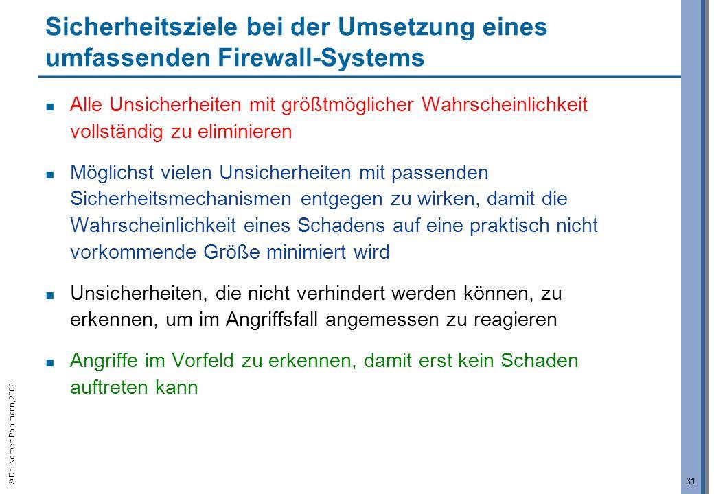 Dr. Norbert Pohlmann, 2002 31 Sicherheitsziele bei der Umsetzung eines umfassenden Firewall-Systems Alle Unsicherheiten mit größtmöglicher Wahrscheinl