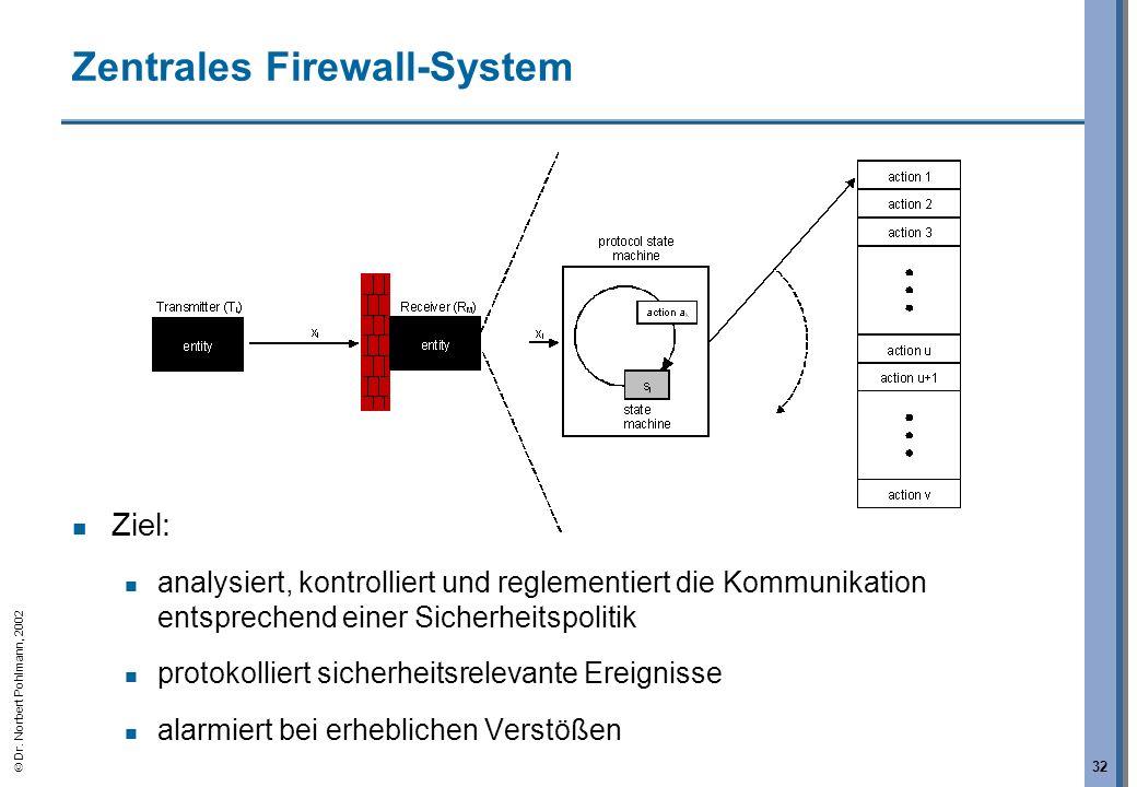 Dr. Norbert Pohlmann, 2002 32 Zentrales Firewall-System Ziel: analysiert, kontrolliert und reglementiert die Kommunikation entsprechend einer Sicherhe