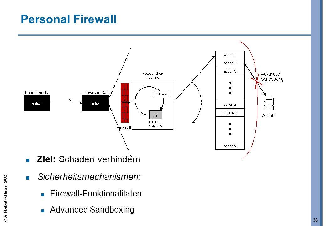 Dr. Norbert Pohlmann, 2002 36 Personal Firewall Ziel: Schaden verhindern Sicherheitsmechanismen: Firewall-Funktionalitäten Advanced Sandboxing