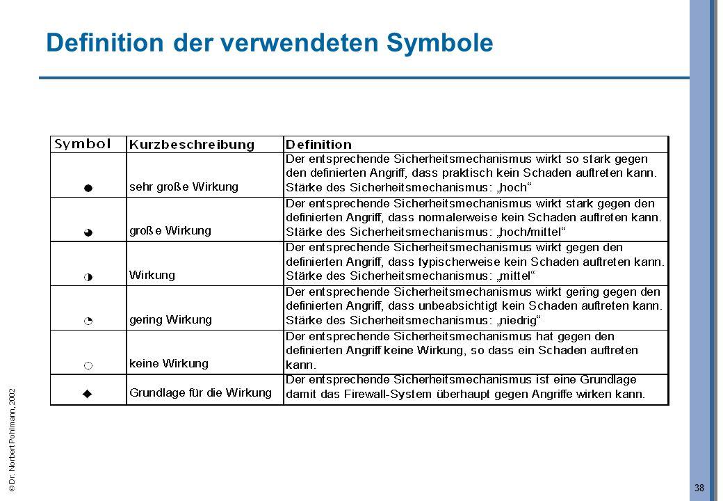 Dr. Norbert Pohlmann, 2002 38 Definition der verwendeten Symbole