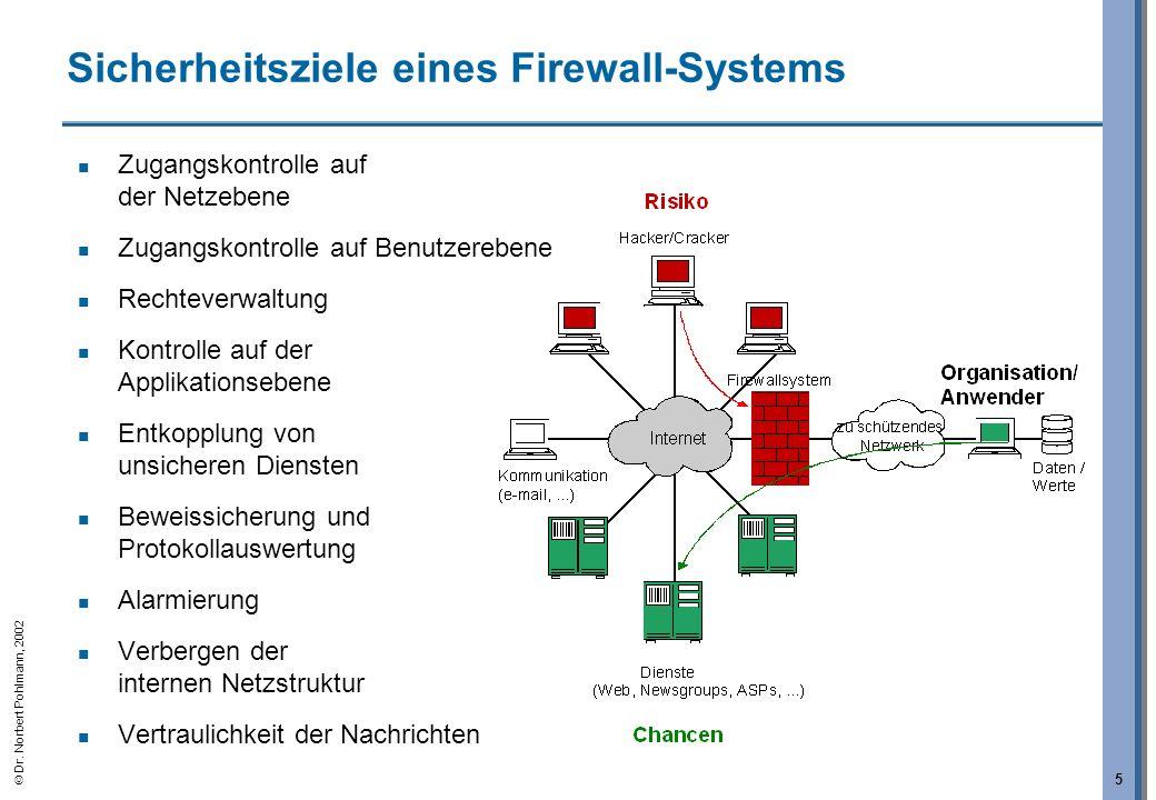 Dr. Norbert Pohlmann, 2002 5 Zugangskontrolle auf der Netzebene Zugangskontrolle auf Benutzerebene Rechteverwaltung Kontrolle auf der Applikationseben